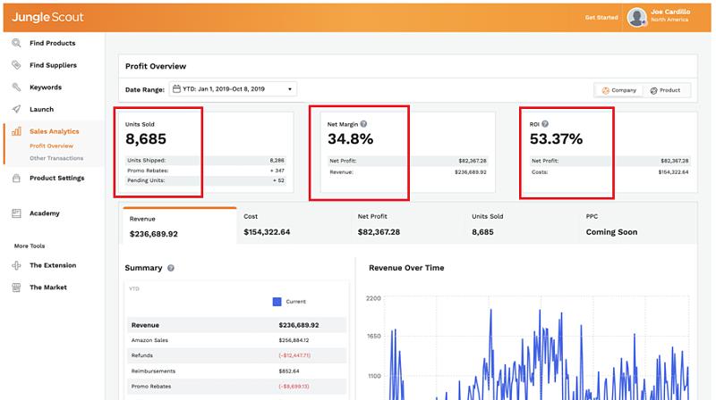 JS Sales Analytics