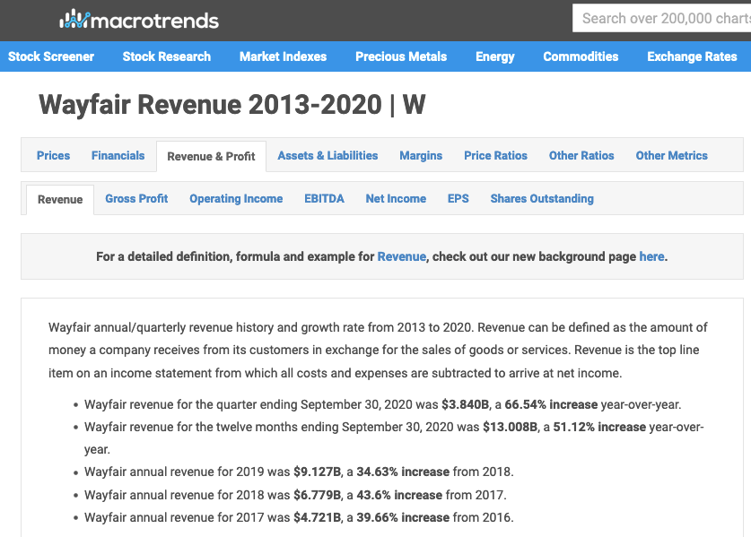 macrotrends report on wayfair annual revenue in the billions
